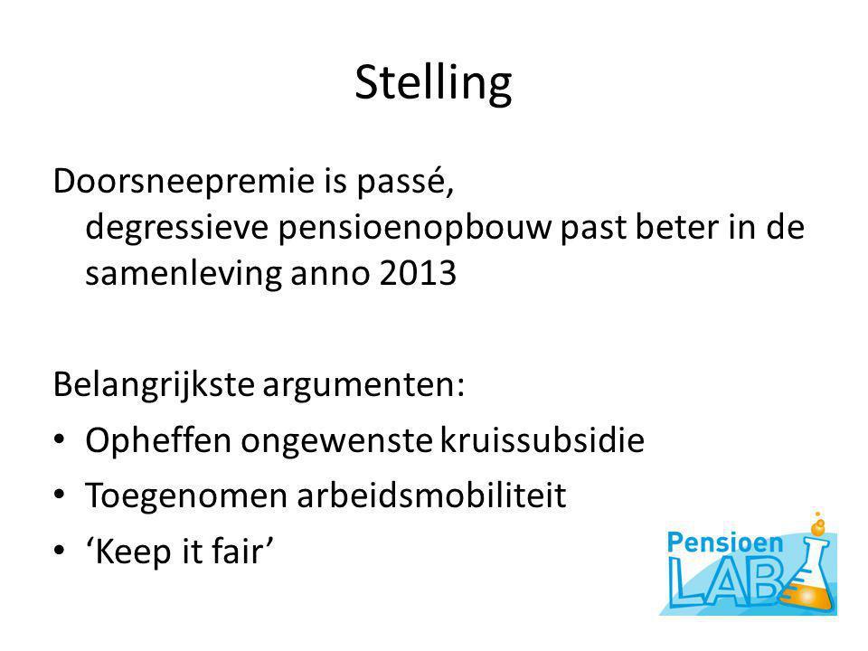 Stelling Doorsneepremie is passé, degressieve pensioenopbouw past beter in de samenleving anno 2013 Belangrijkste argumenten: • Opheffen ongewenste kr