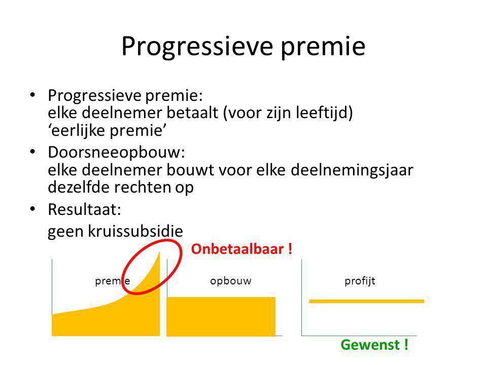 premie profijt opbouw Progressieve premie • Progressieve premie: elke deelnemer betaalt (voor zijn leeftijd) 'eerlijke premie' • Doorsneeopbouw: elke