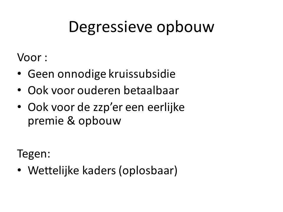 Open eindjes • Overgang van doorsneeopbouw naar degressieve opbouw • Hoe herken je de 'pseudo'-zzp'er.
