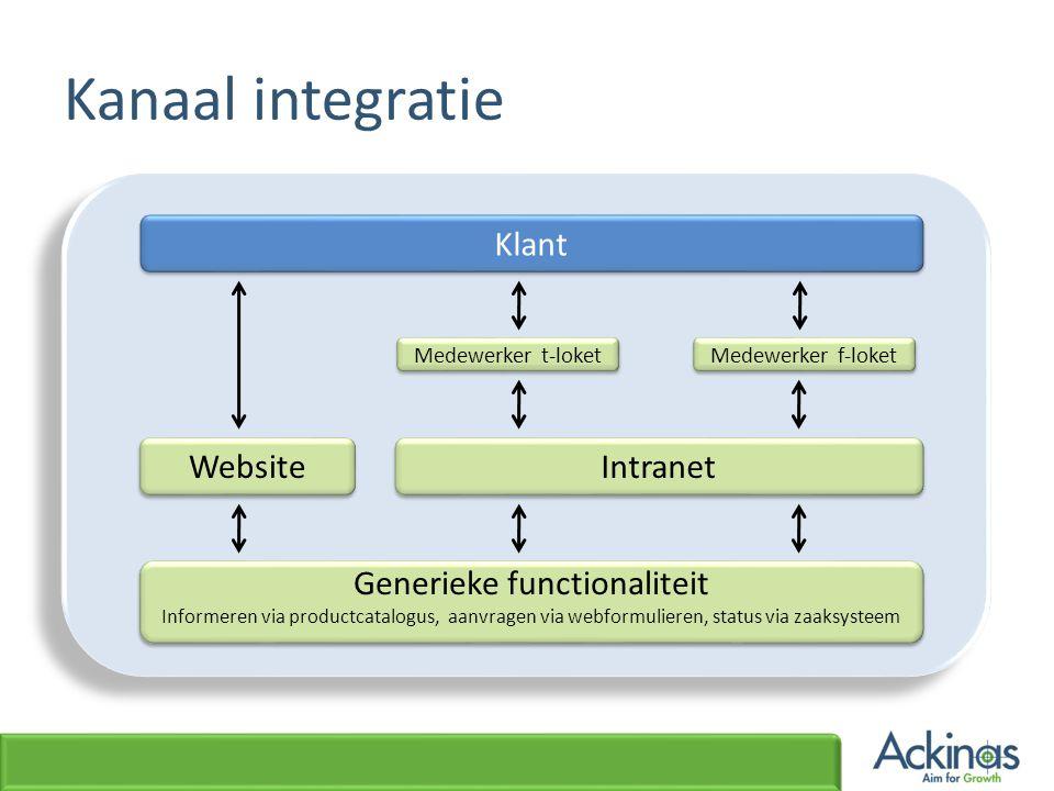 Kanaal integratie Klant Generieke functionaliteit Informeren via productcatalogus, aanvragen via webformulieren, status via zaaksysteem Generieke func