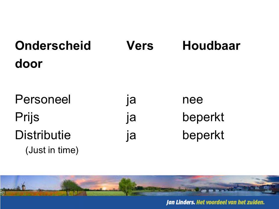 Vers bij Jan Linders: Product: •Speerpunten •Kampioensartikelen •Regionale sourcing •Samenwerking