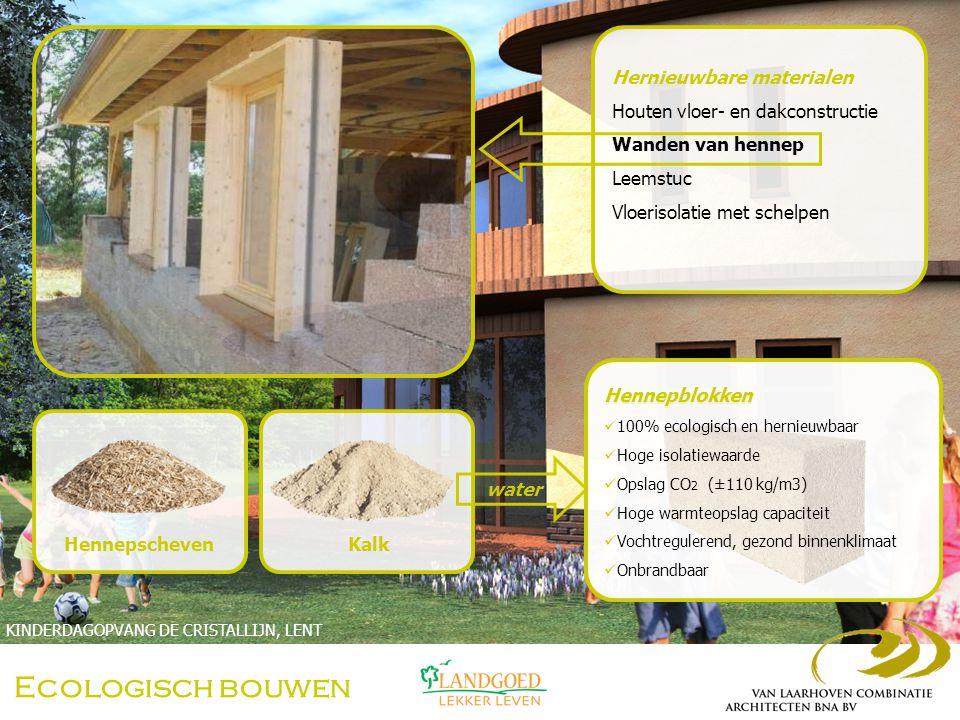 Ecologisch bouwen Hernieuwbare materialen Houten vloer- en dakconstructie Wanden van hennep Leemstuc Vloerisolatie met schelpen KINDERDAGOPVANG DE CRI