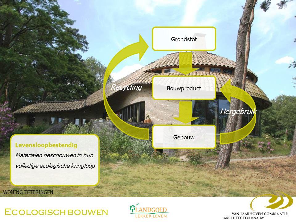 Ecologisch bouwen Levensloopbestendig Materialen beschouwen in hun volledige ecologische kringloop Grondstof Bouwproduct Gebouw Hergebruik Recycling W