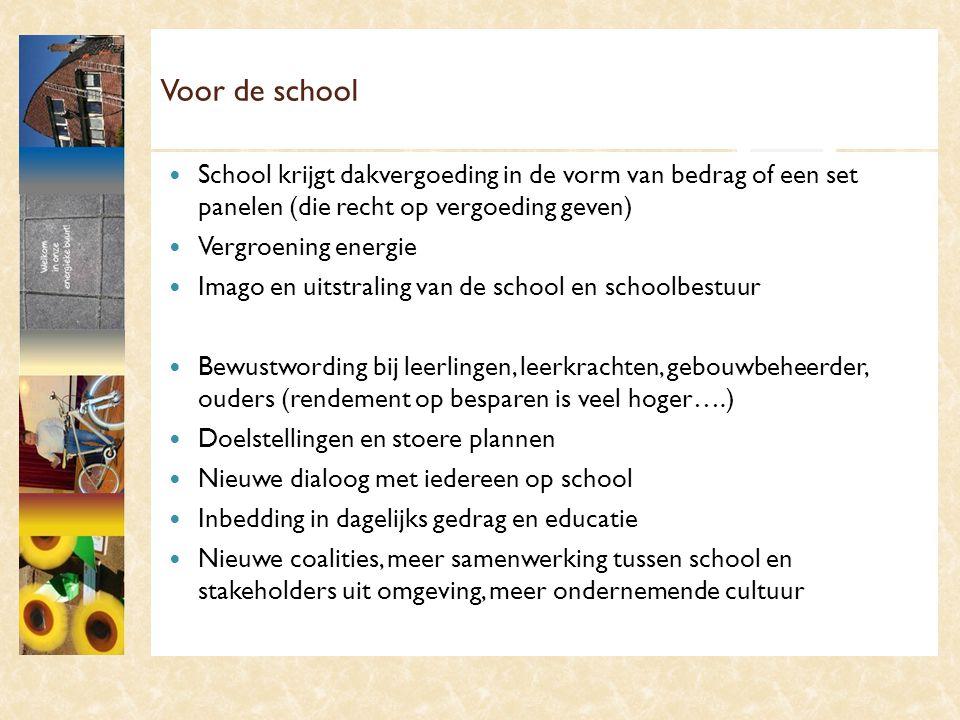 Voor de school  School krijgt dakvergoeding in de vorm van bedrag of een set panelen (die recht op vergoeding geven)  Vergroening energie  Imago en