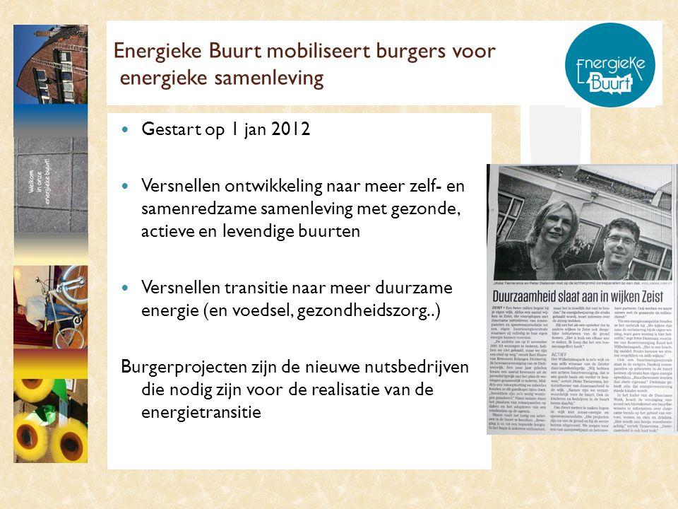 Energieke Buurt mobiliseert burgers voor energieke samenleving  Gestart op 1 jan 2012  Versnellen ontwikkeling naar meer zelf- en samenredzame samen