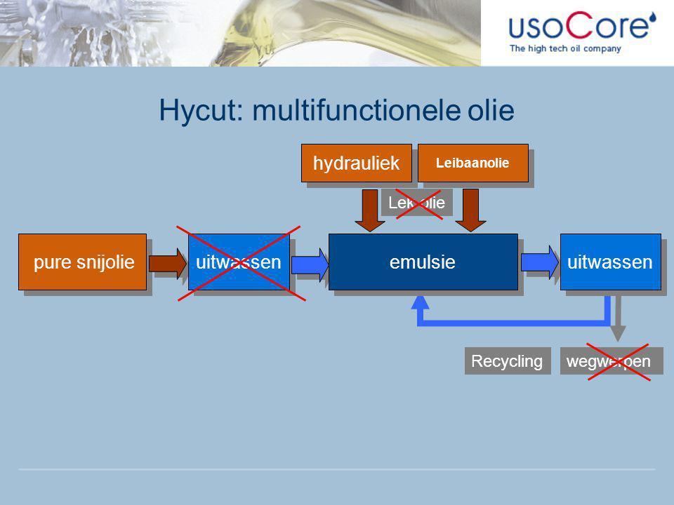 Hycut: multifunctionele olie hydrauliek Leibaanolie pure snijolie Recycling uitwassen wegwerpen emulsie Lek olie uitwassen