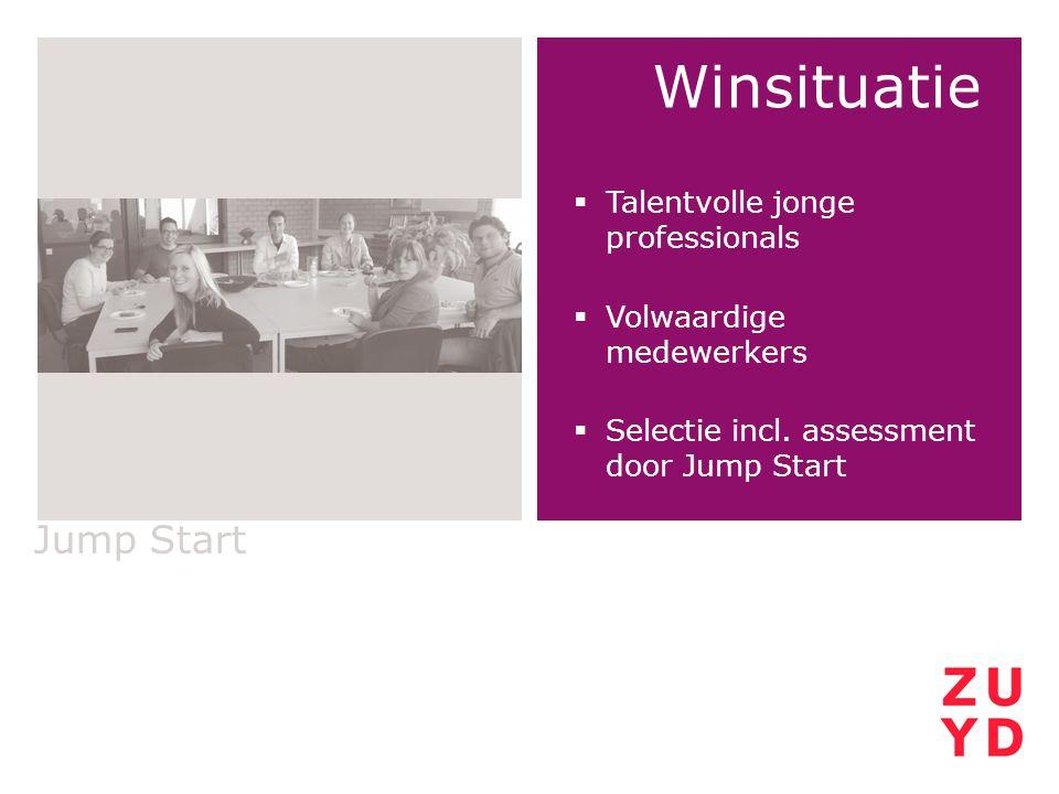 Jump Start Winsituatie  Talentvolle jonge professionals  Volwaardige medewerkers  Selectie incl. assessment door Jump Start