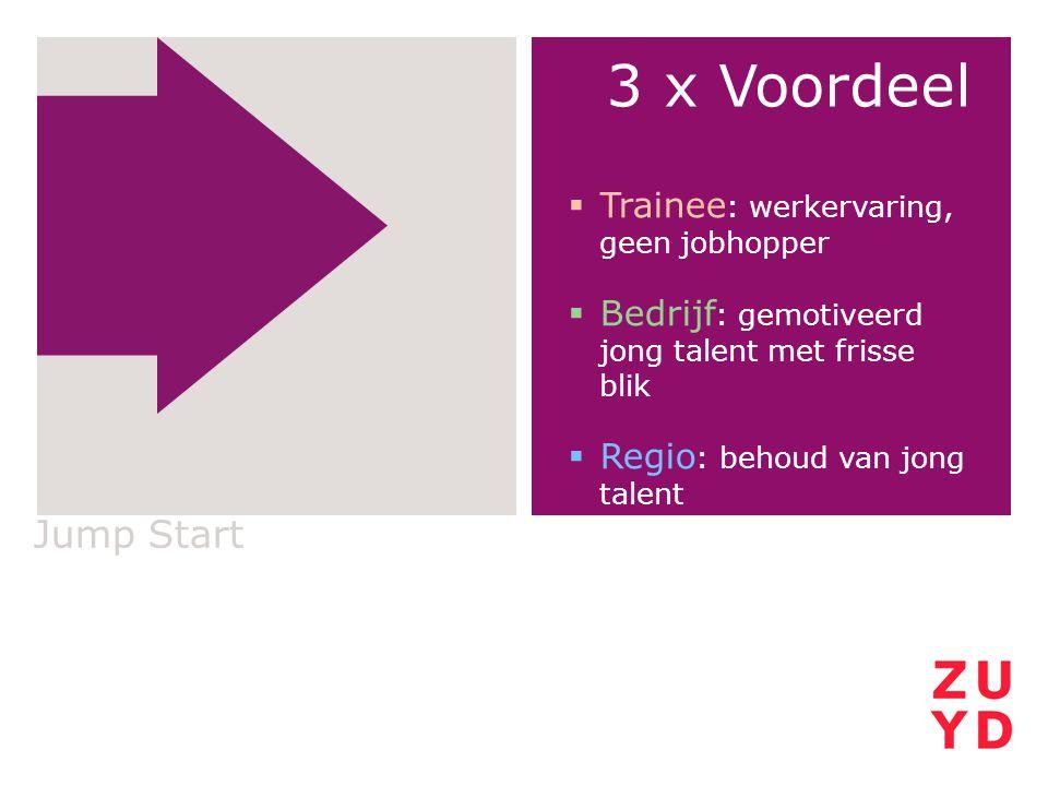 Jump Start 3 x Voordeel  Trainee : werkervaring, geen jobhopper  Bedrijf : gemotiveerd jong talent met frisse blik  Regio : behoud van jong talent