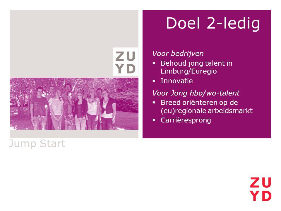 Jump Start Doel 2-ledig Voor bedrijven  Behoud jong talent in Limburg/Euregio  Innovatie Voor Jong hbo/wo-talent  Breed oriënteren op de (eu)region