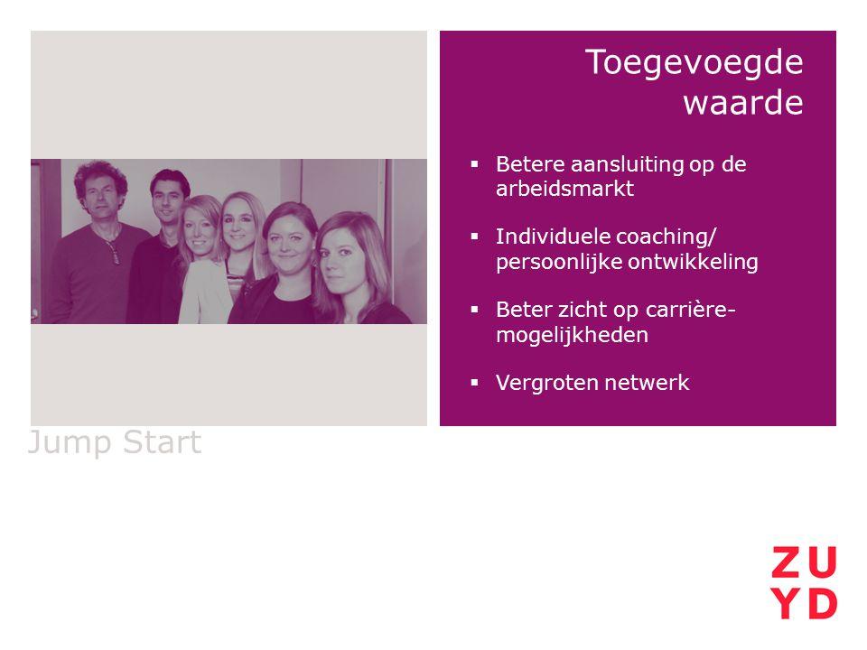 Jump Start Toegevoegde waarde  Betere aansluiting op de arbeidsmarkt  Individuele coaching/ persoonlijke ontwikkeling  Beter zicht op carrière- mog