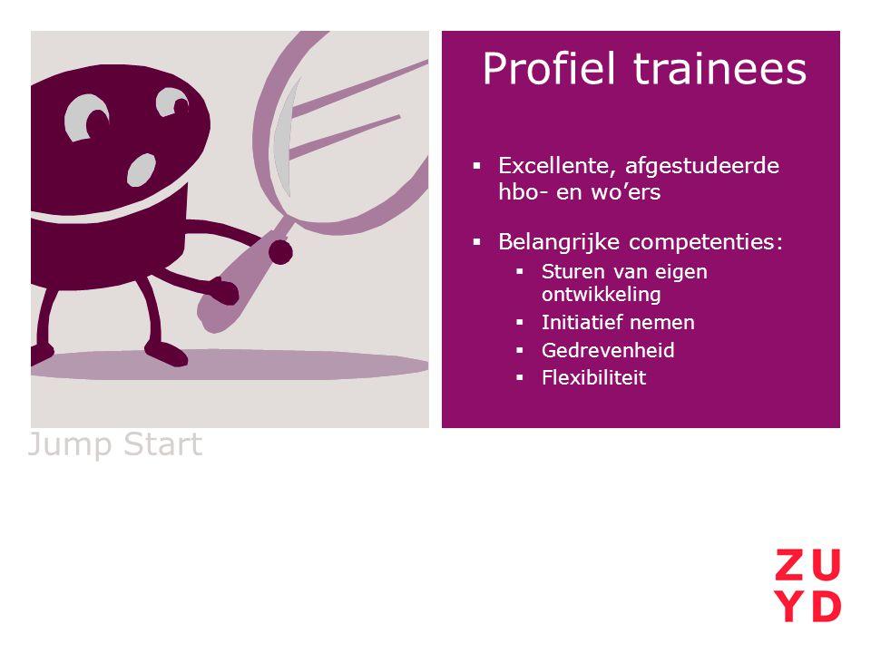 Jump Start Profiel trainees  Excellente, afgestudeerde hbo- en wo'ers  Belangrijke competenties:  Sturen van eigen ontwikkeling  Initiatief nemen