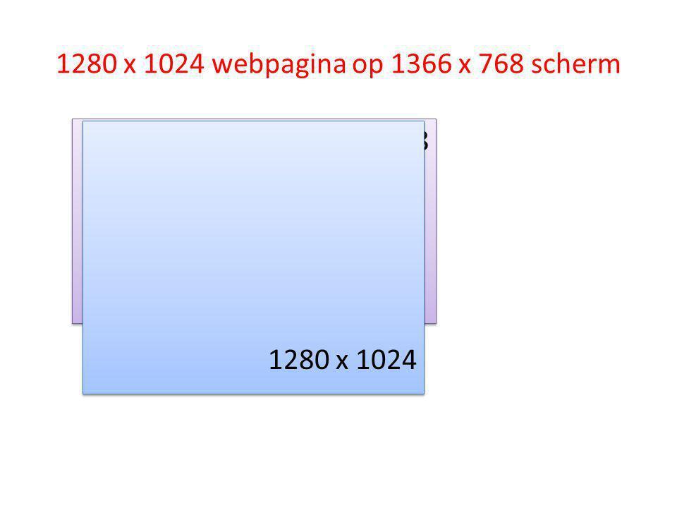 1366 x 768 1280 x 1024 1280 x 1024 webpagina op 1366 x 768 scherm