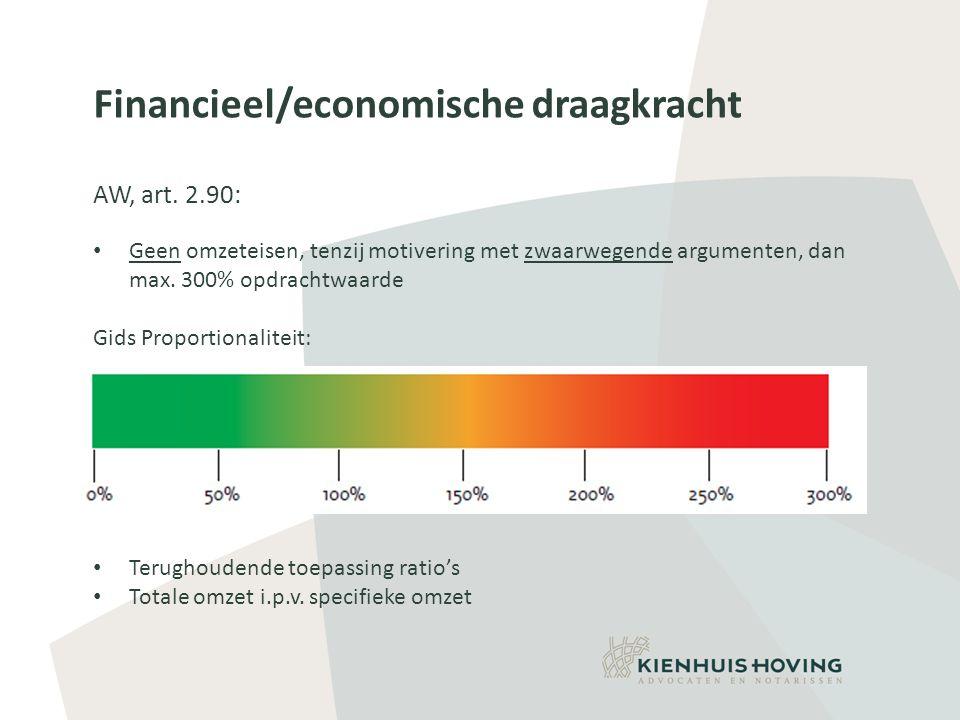 Financieel/economische draagkracht AW, art.