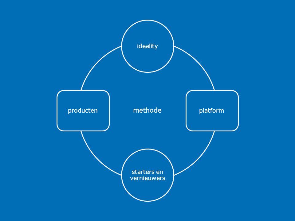 methode ideality platform starters en vernieuwers producten