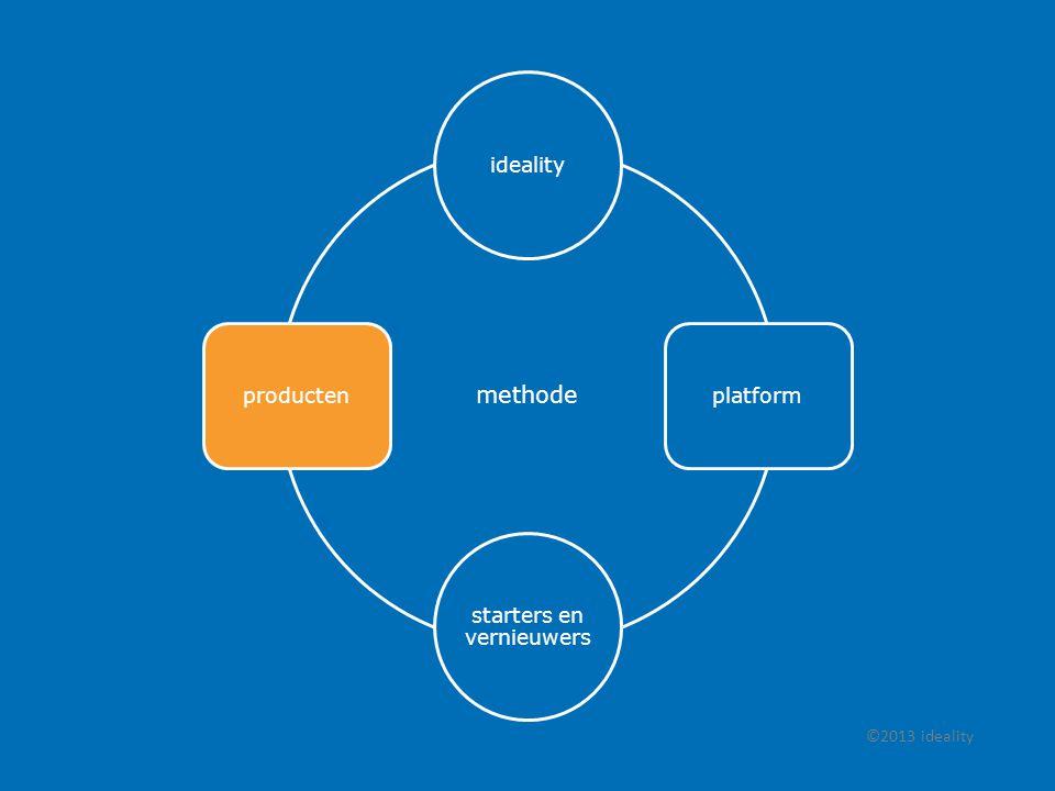 methode ideality platform starters en vernieuwers producten ©2013 ideality