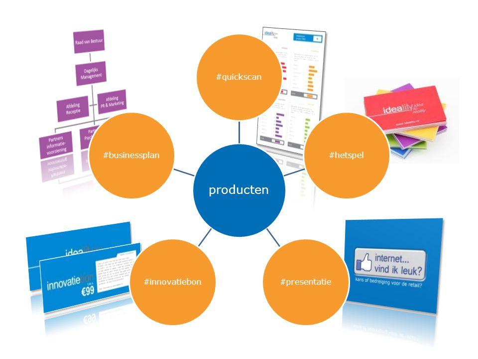 producten #quickscan#hetspel#presentatie#innovatiebon#businessplan