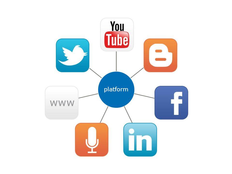 platform youtubeblogspotfacebookTwitterLinkedinWebsitebijeenkomst