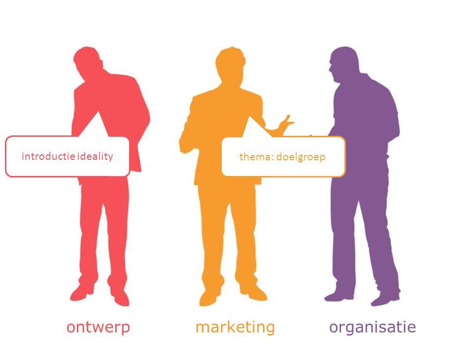 ontwerpmarketingorganisatie introductie ideality thema: doelgroep