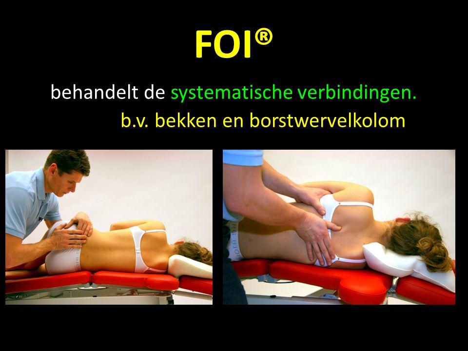 FOI® behandelt de systematische verbindingen. b.v. voet, heup en halswervelkolom