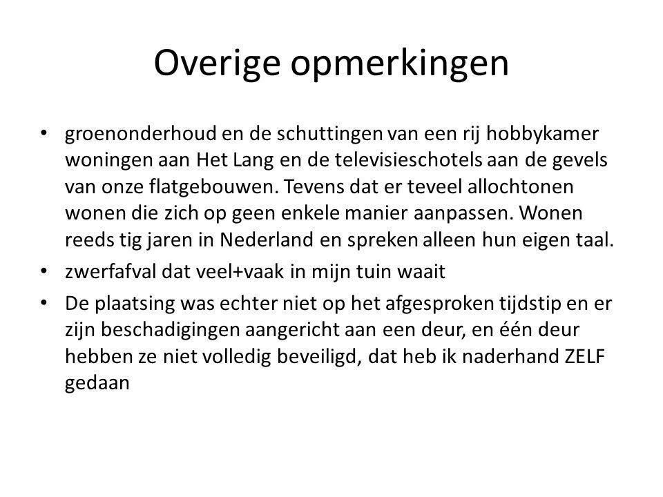 Overige opmerkingen • groenonderhoud en de schuttingen van een rij hobbykamer woningen aan Het Lang en de televisieschotels aan de gevels van onze flatgebouwen.