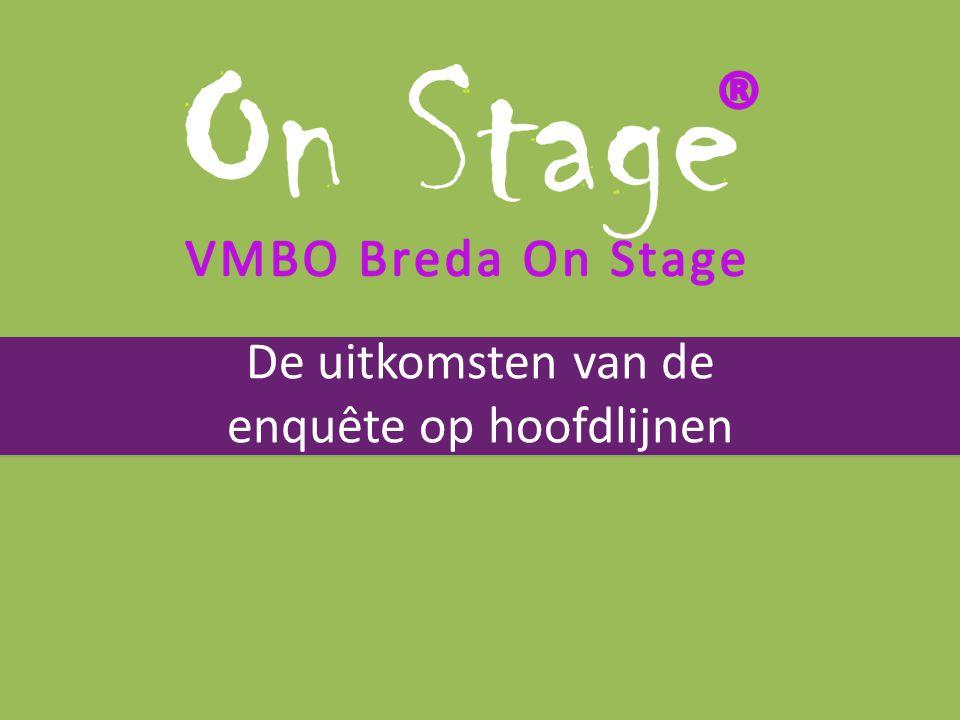 Bent u door On Stage op een andere manier in gesprek geraakt met lln over hun beroepskeuze?