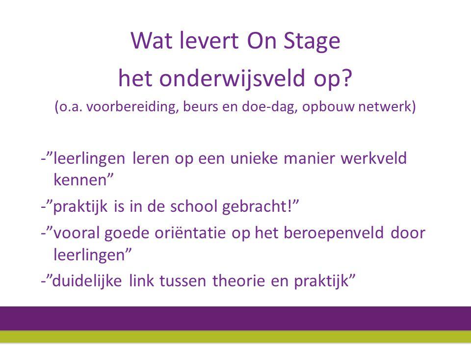 Wat levert On Stage het onderwijsveld op. (o.a.