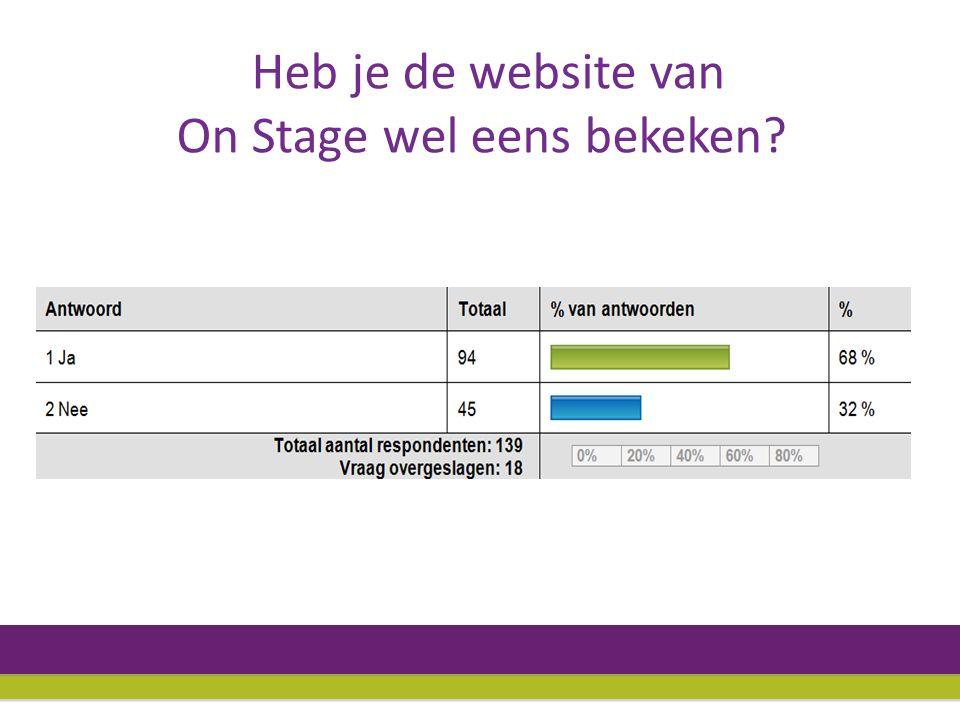 Heb je de website van On Stage wel eens bekeken