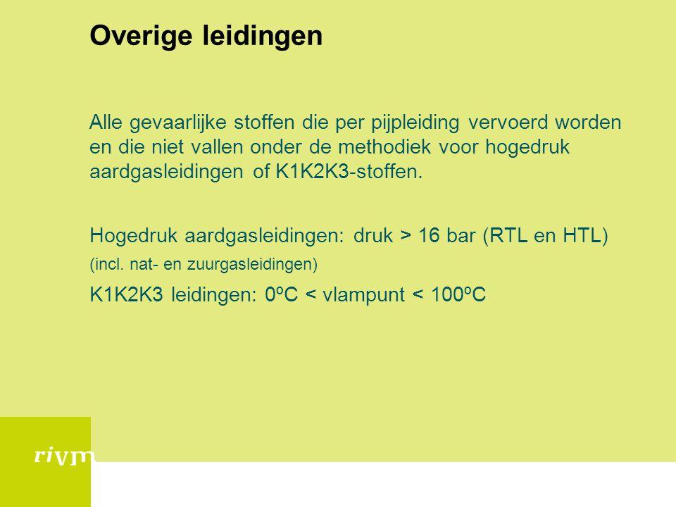 Overige leidingen Alle gevaarlijke stoffen die per pijpleiding vervoerd worden en die niet vallen onder de methodiek voor hogedruk aardgasleidingen of