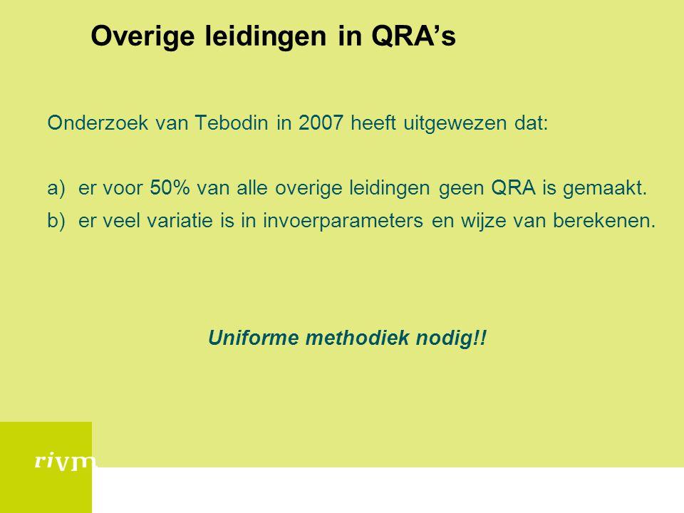Overige leidingen in QRA's Onderzoek van Tebodin in 2007 heeft uitgewezen dat: a)er voor 50% van alle overige leidingen geen QRA is gemaakt. b)er veel