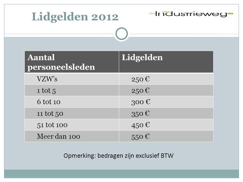 Lidgelden 2012 Aantal personeelsleden Lidgelden VZW's250 € 1 tot 5250 € 6 tot 10300 € 11 tot 50350 € 51 tot 100450 € Meer dan 100550 € Opmerking: bedr