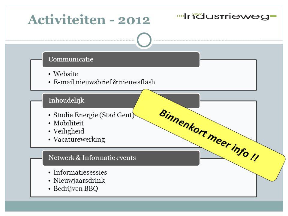 Activiteiten - 2012 •Website •E-mail nieuwsbrief & nieuwsflash Communicatie •Studie Energie (Stad Gent) •Mobiliteit •Veiligheid •Vacaturewerking Inhou
