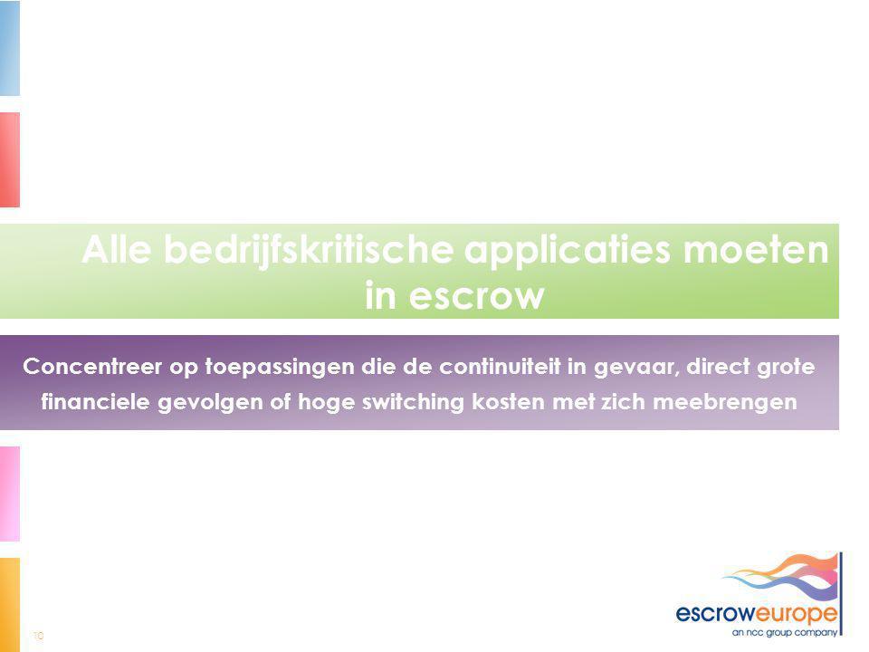 11 Escrow is alleen geschikt voor de doorontwikkeling Zin / Onzin
