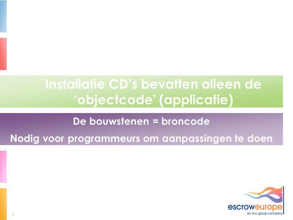14 Installatie CD's bevatten alleen de 'objectcode' (applicatie) De bouwstenen = broncode Nodig voor programmeurs om aanpassingen te doen