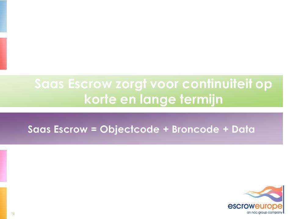 16 Saas Escrow zorgt voor continuiteit op korte en lange termijn Saas Escrow = Objectcode + Broncode + Data