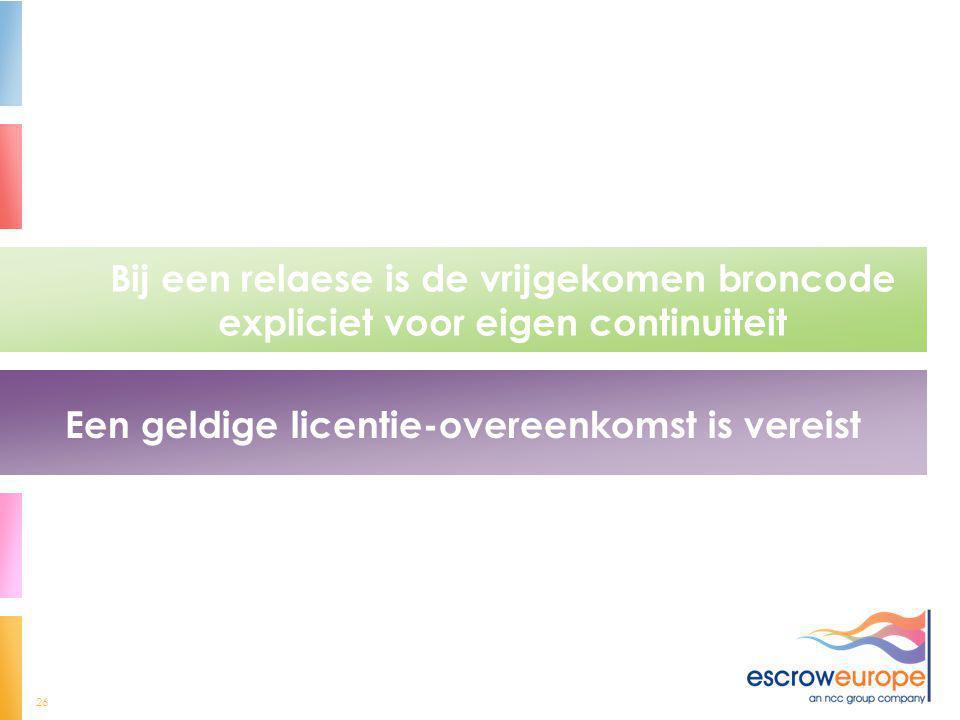 26 Bij een relaese is de vrijgekomen broncode expliciet voor eigen continuiteit Een geldige licentie-overeenkomst is vereist