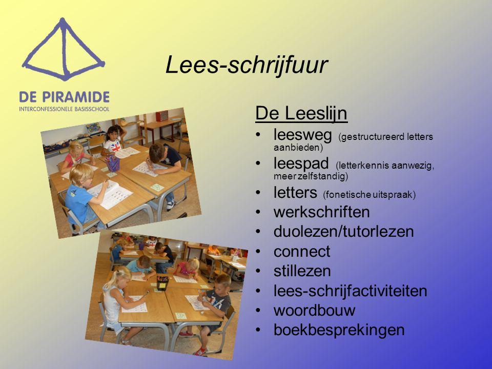 Lees-schrijfuur De Leeslijn •leesweg (gestructureerd letters aanbieden) •leespad (letterkennis aanwezig, meer zelfstandig) •letters (fonetische uitspr