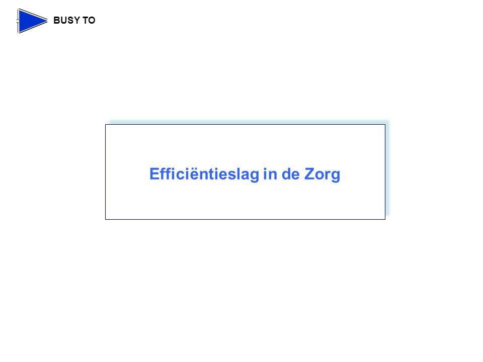 BUSY TO Efficiëntieslag in de Zorg
