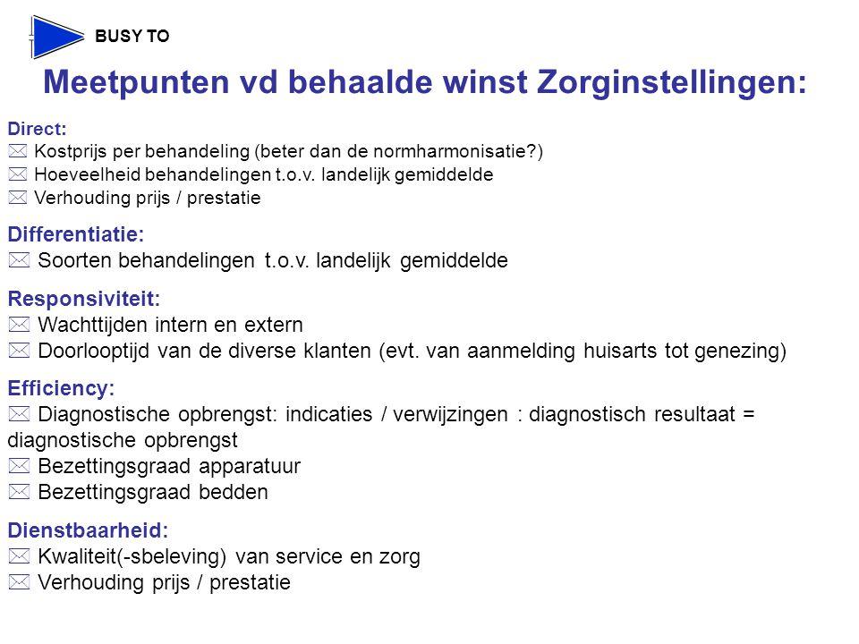 BUSY TO Meetpunten vd behaalde winst Zorginstellingen: Direct:  Kostprijs per behandeling (beter dan de normharmonisatie?)  Hoeveelheid behandelingen t.o.v.