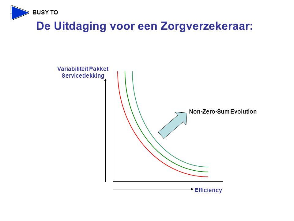 BUSY TO De Uitdaging voor een Zorgverzekeraar: Efficiency Non-Zero-Sum Evolution Variabiliteit Pakket Servicedekking