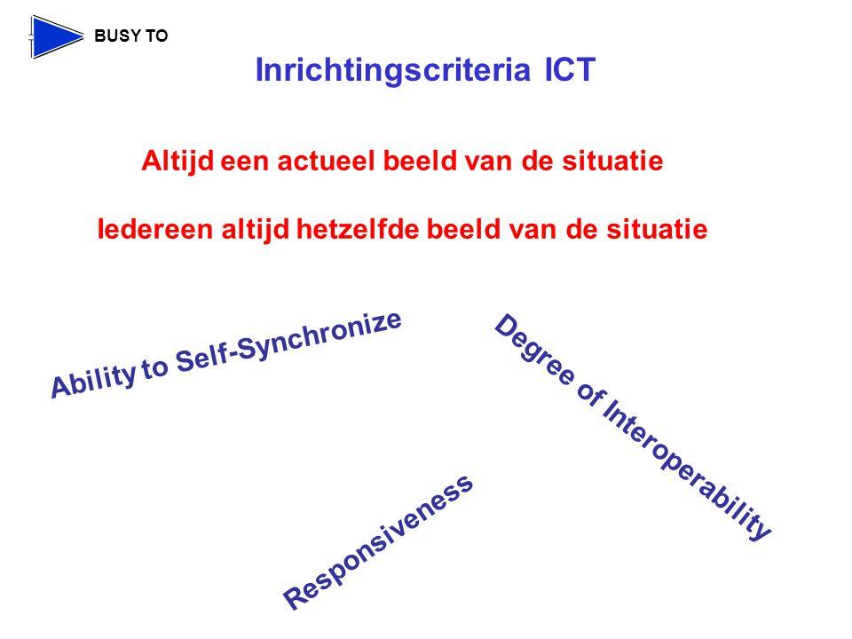 BUSY TO Degree of Interoperability Ability to Self-Synchronize Responsiveness Inrichtingscriteria ICT Altijd een actueel beeld van de situatie Iedereen altijd hetzelfde beeld van de situatie