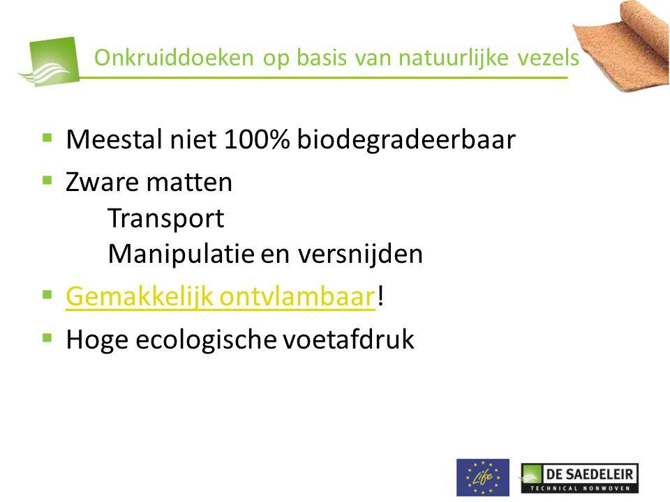  Meestal niet 100% biodegradeerbaar  Zware matten Transport Manipulatie en versnijden  Gemakkelijk ontvlambaar! Gemakkelijk ontvlambaar  Hoge ecol