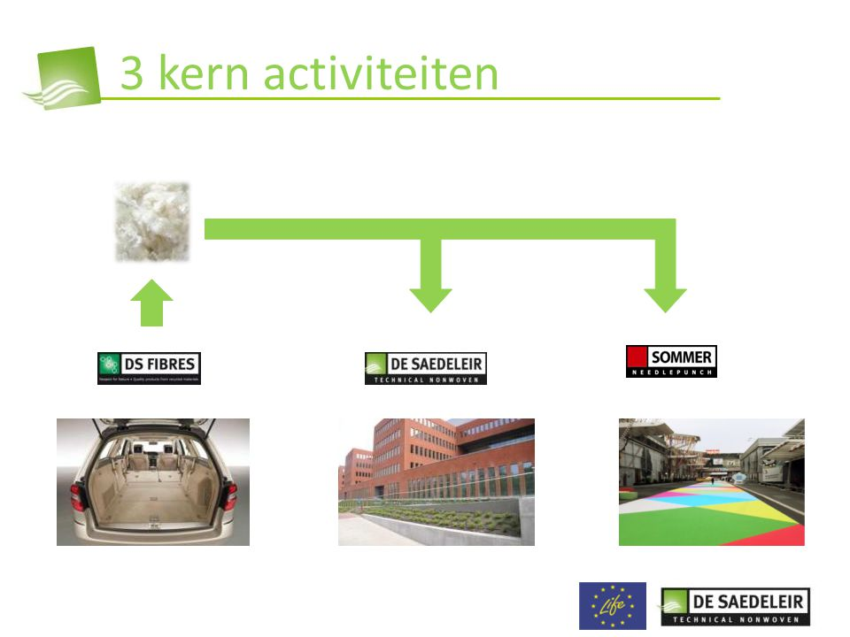3 kern activiteiten