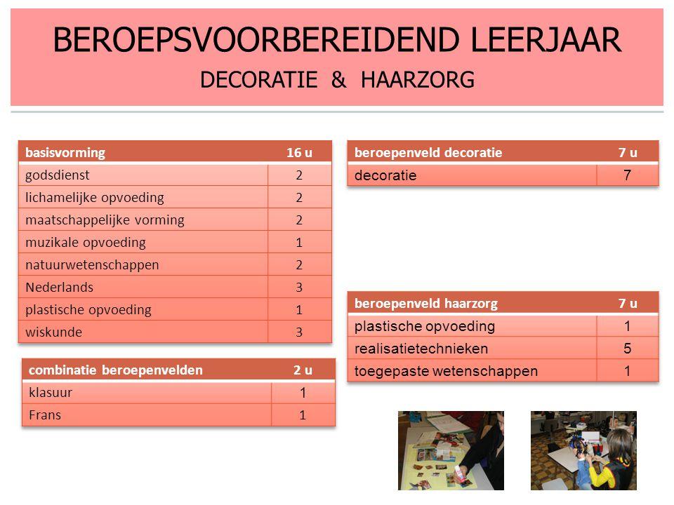 BEROEPSVOORBEREIDEND LEERJAAR DECORATIE & HAARZORG