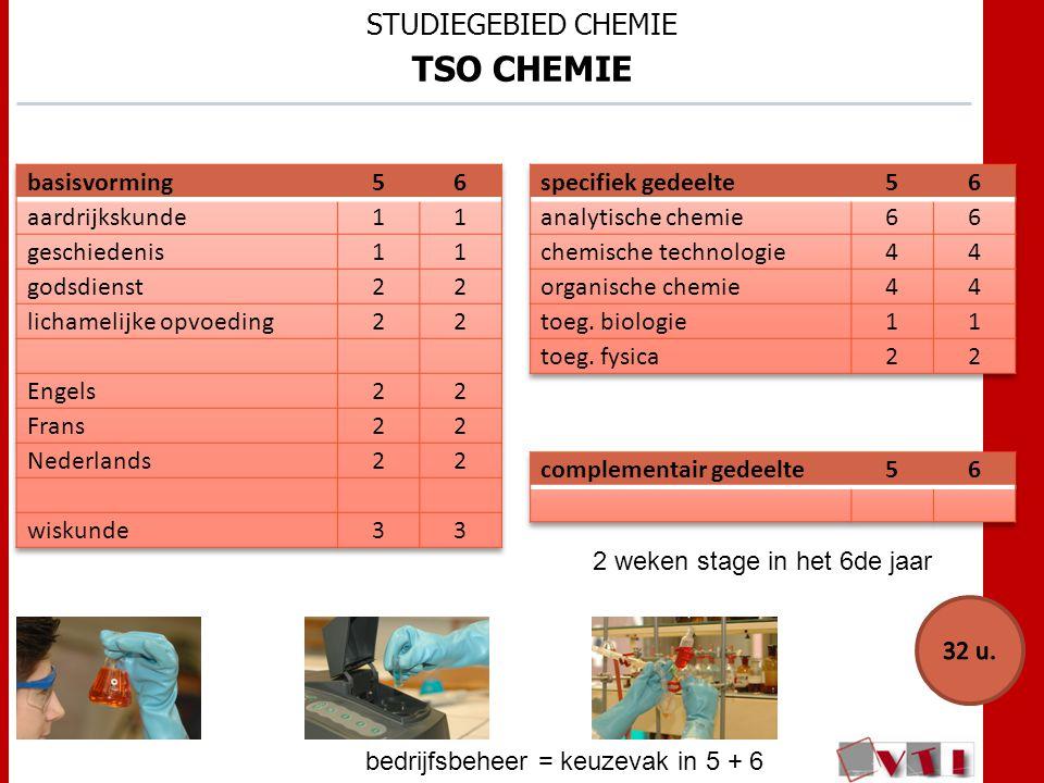 STUDIEGEBIED CHEMIE TSO CHEMIE 2 weken stage in het 6de jaar bedrijfsbeheer = keuzevak in 5 + 6