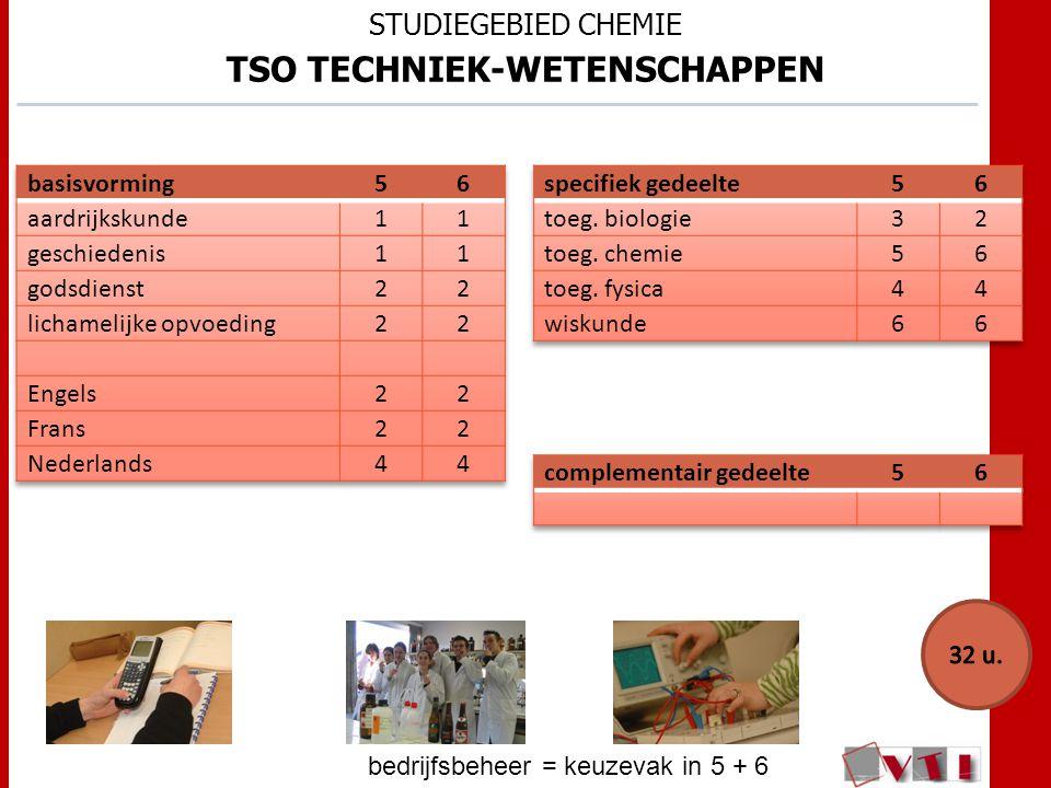 STUDIEGEBIED CHEMIE TSO TECHNIEK-WETENSCHAPPEN bedrijfsbeheer = keuzevak in 5 + 6