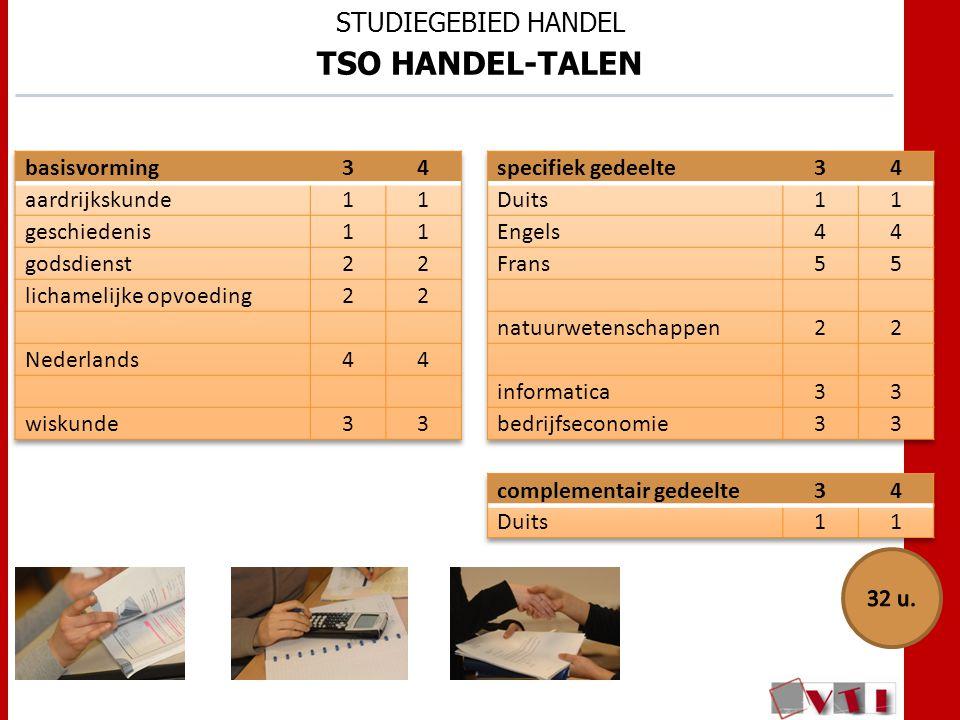 STUDIEGEBIED HANDEL TSO HANDEL-TALEN