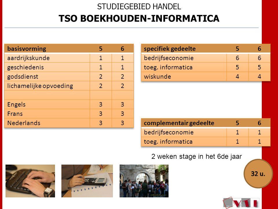 STUDIEGEBIED HANDEL TSO BOEKHOUDEN-INFORMATICA 2 weken stage in het 6de jaar