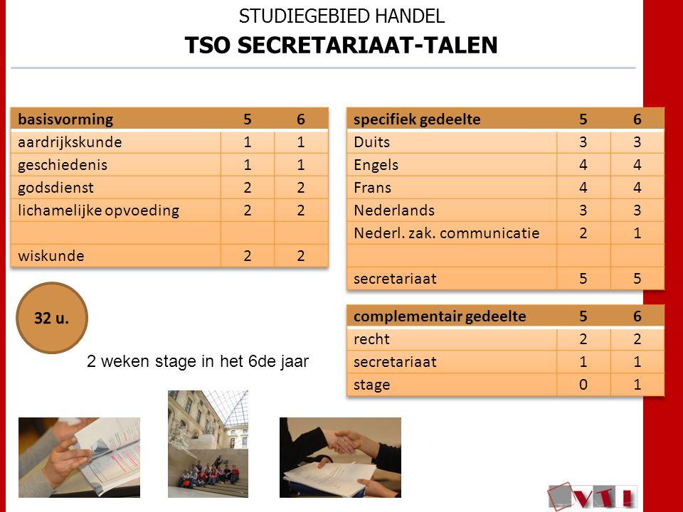 STUDIEGEBIED HANDEL TSO SECRETARIAAT-TALEN 2 weken stage in het 6de jaar