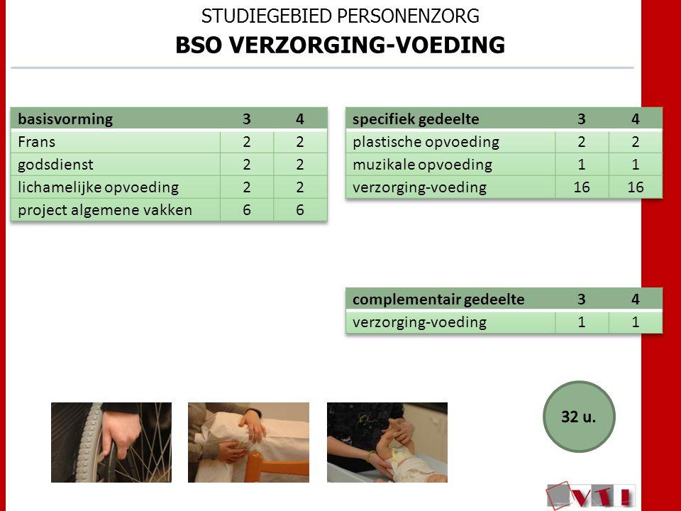 BSO VERZORGING-VOEDING