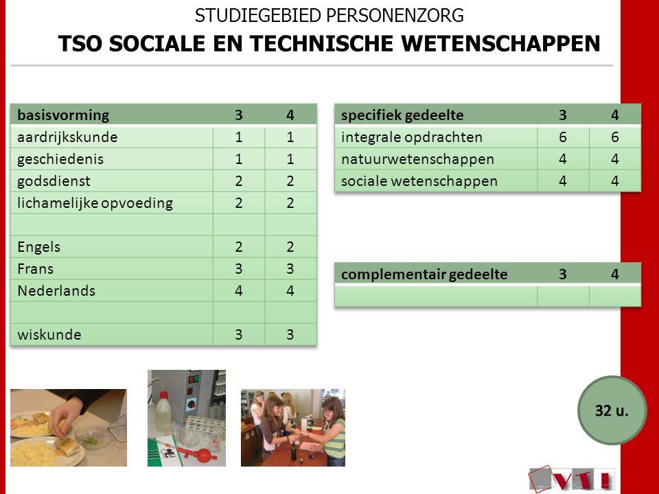 STUDIEGEBIED PERSONENZORG TSO SOCIALE EN TECHNISCHE WETENSCHAPPEN
